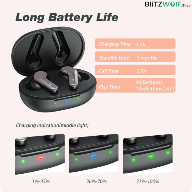 BlitzWolf® AirAux AA-UM4 Pro: TWS bluetooth fülhallgató